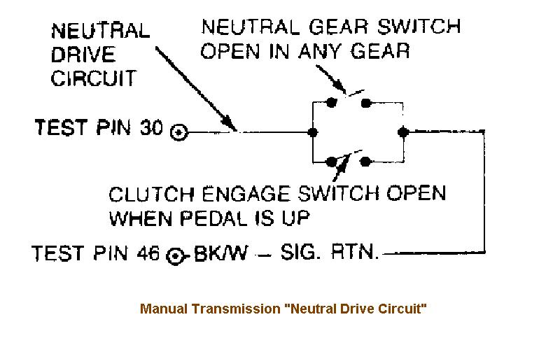 Click image for larger version  Name:5.0 Mustang Manual Trans Neutral_Circuit.jpg Views:682 Size:45.6 KB ID:34517