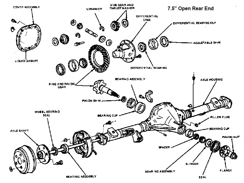 78 additionally Toyota All Models 1975 77 Drive Axles 11 together with Replace Lower Ball Joint Ford F150 Two Wheel Drive 418724 likewise Diagram Of A 1996 Ford Front Axle also 4 Bag Air Suspension Wiring Diagram. on mustang wheel bearing replacement