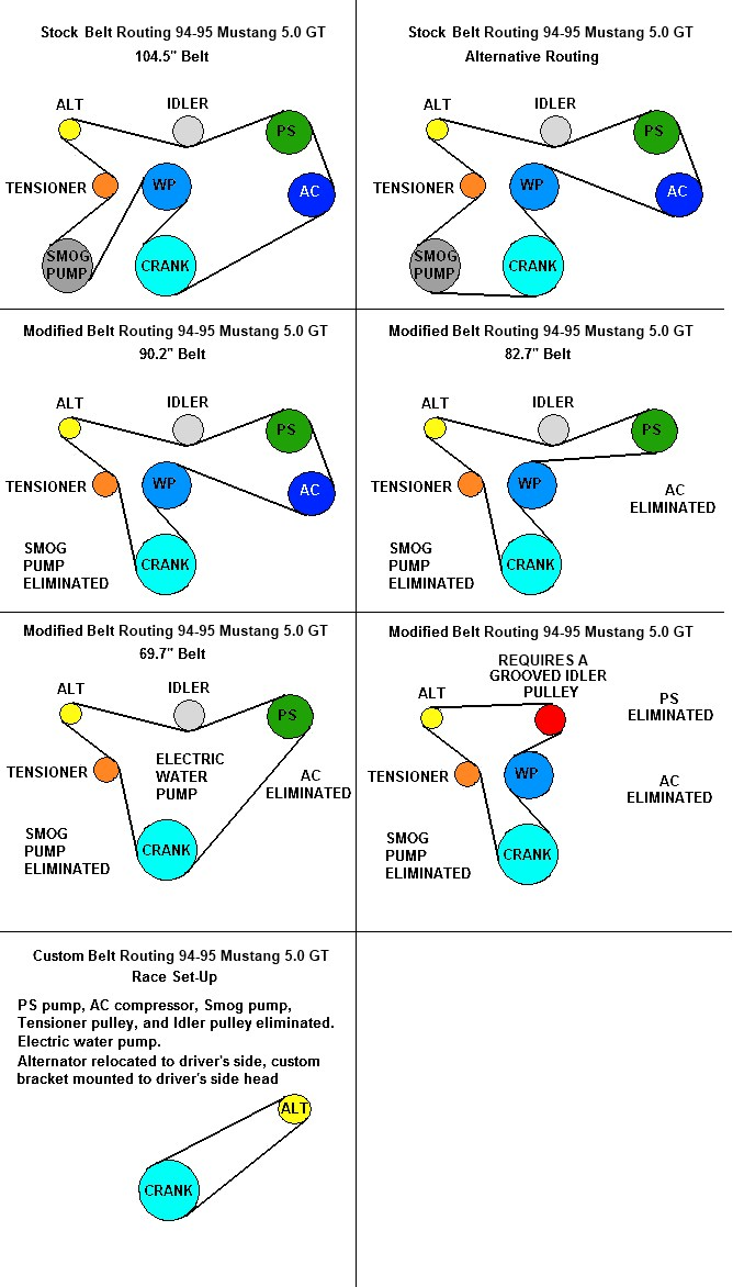 Click image for larger version  Name:94-95 Mustang Belt Routing.jpg Views:10384 Size:157.2 KB ID:34394