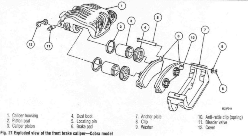 caliper diagram diagram of caliper front cobra calipers - mustang evolution