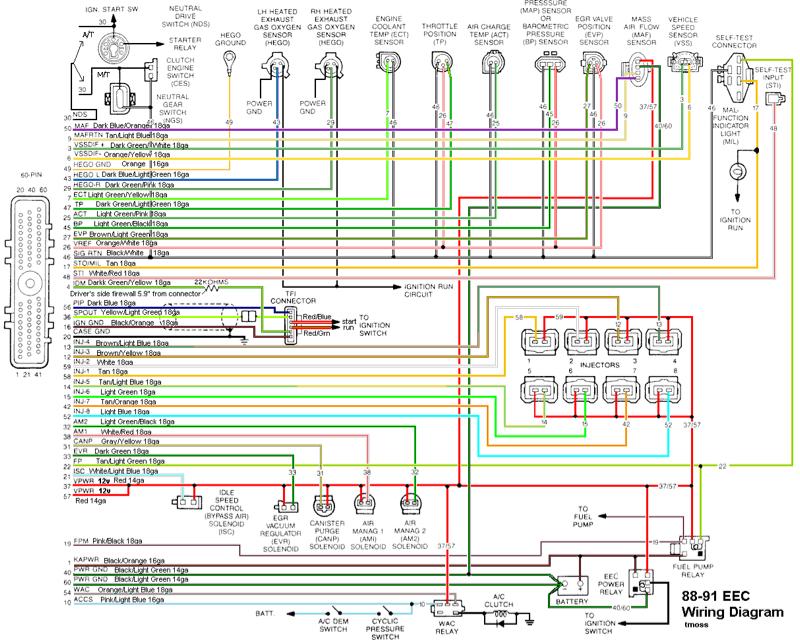 1991 Acura Integra Wiring Diagram Wiring Diagram Collection – 1994 Acura Integra Wiring Diagram