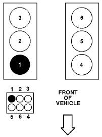 D Image on Chevy 4 3 V6 Firing Order