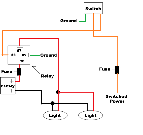 fog light wiring diagram no relay wiring diagrams and schematics wiring a light bar out relay diagram