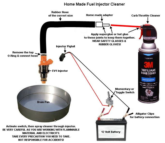 Click image for larger version  Name:Injector Cleaner - Home Made.jpg Views:4781 Size:183.0 KB ID:47916