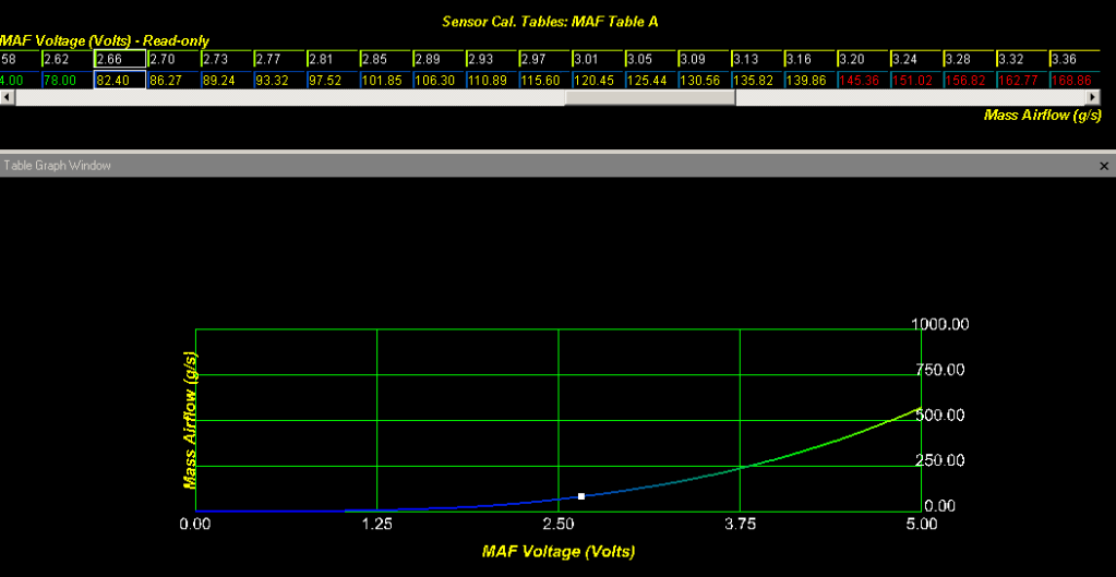 Click image for larger version  Name:MAF curve.png Views:45 Size:51.6 KB ID:191742