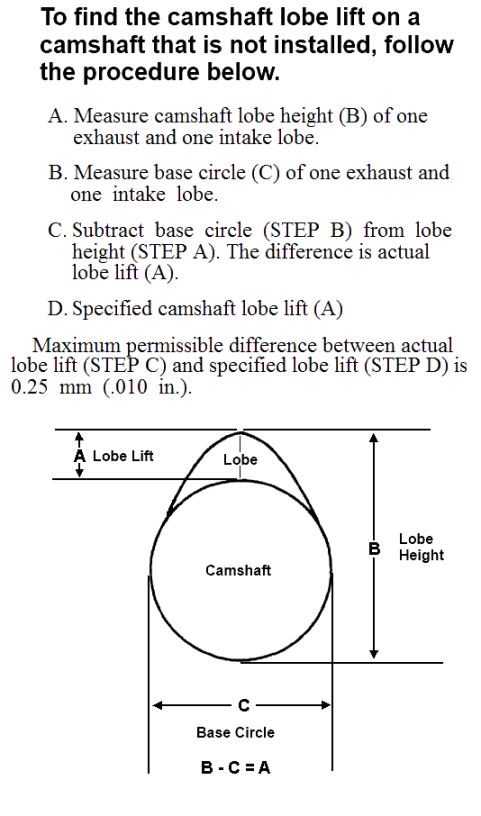 Click image for larger version  Name:Measure Cam Lobe Lift.jpg Views:3033 Size:178.3 KB ID:41042