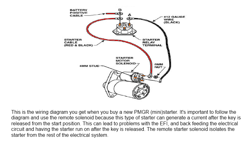 Starter Solenoid Wiring Diagram Ford from www.mustangevolution.com