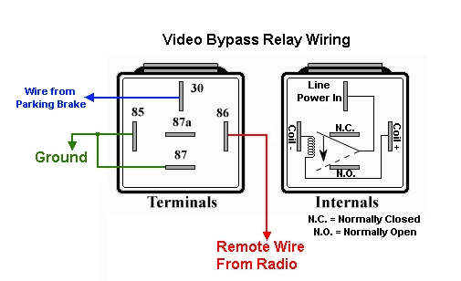 wiring a bypass relay library of wiring diagram
