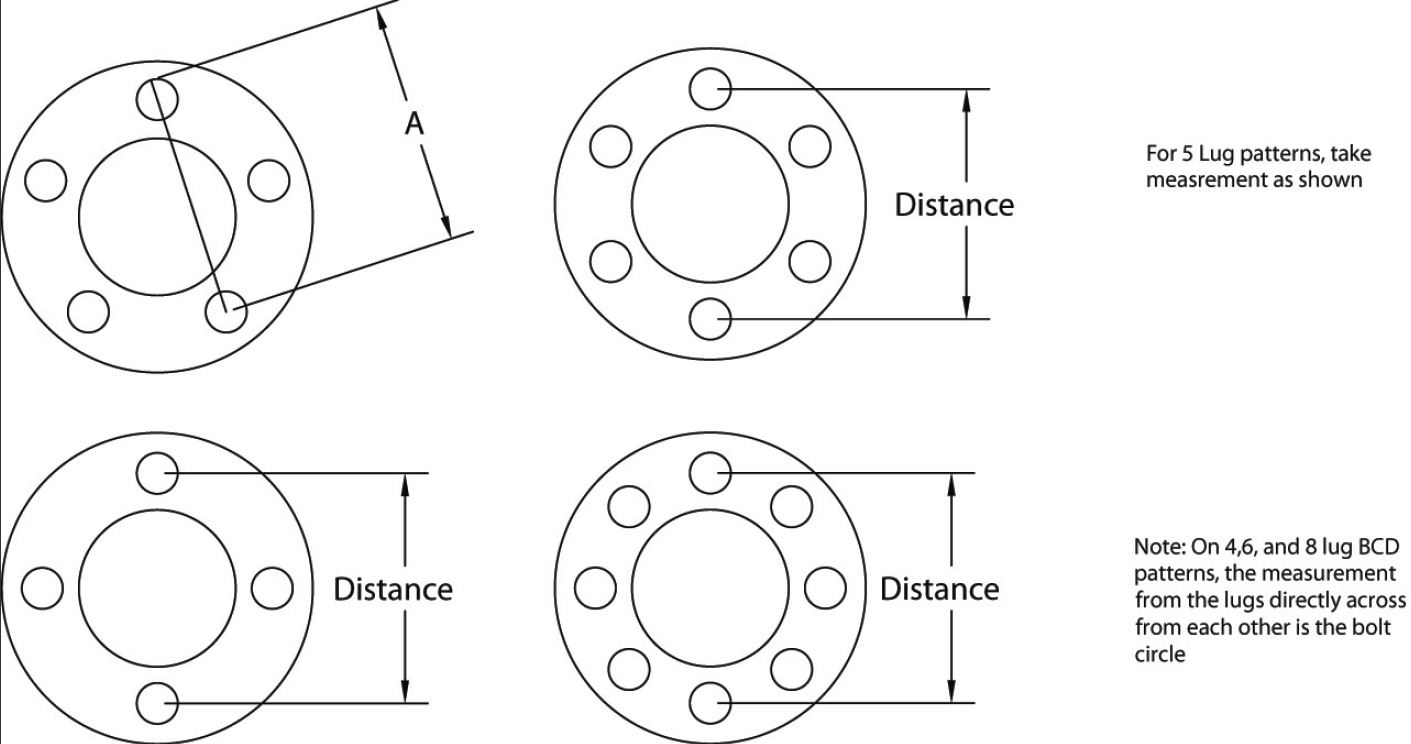 bolt pattern journey html autos post